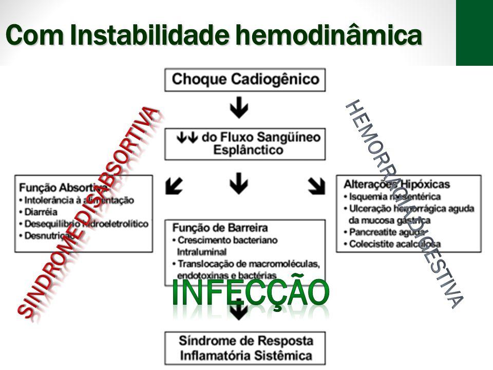 Com Instabilidade hemodinâmica