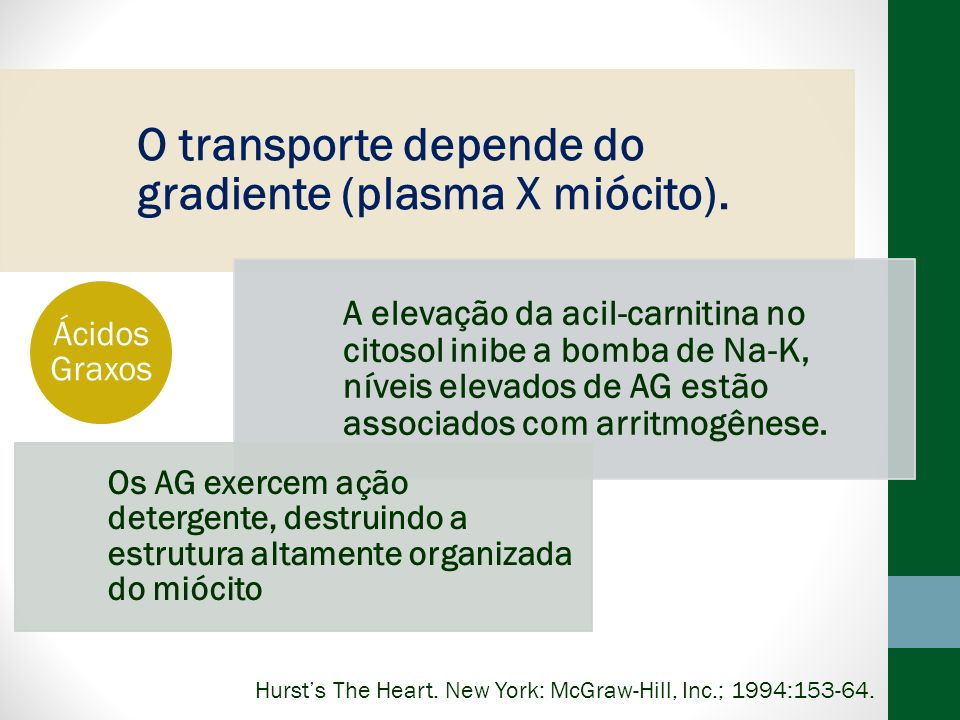O transporte depende do gradiente (plasma X miócito).