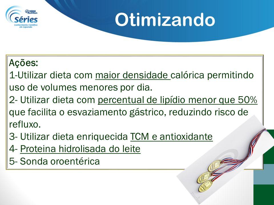 Otimizando Ações: 1-Utilizar dieta com maior densidade calórica permitindo uso de volumes menores por dia.
