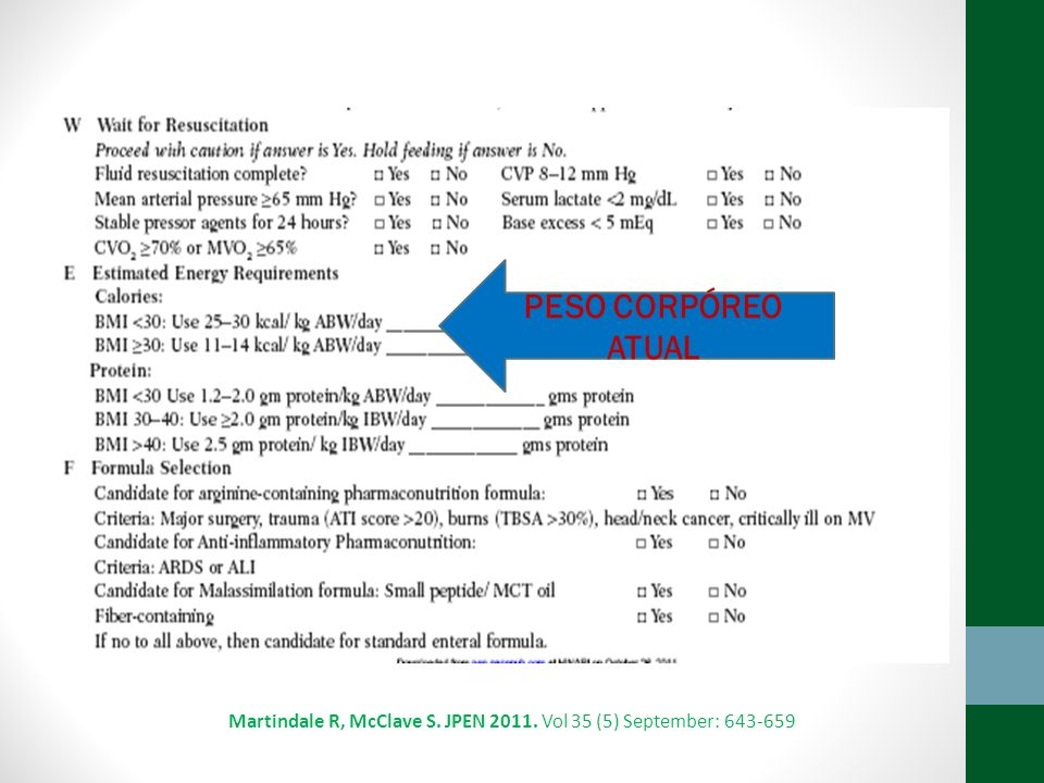 PESO CORPÓREO ATUAL Martindale R, McClave S. JPEN 2011. Vol 35 (5) September: 643-659