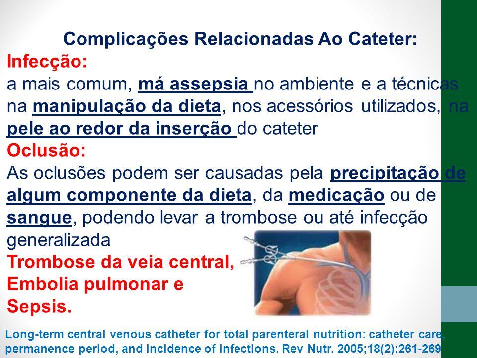 Complicações Relacionadas Ao Cateter: