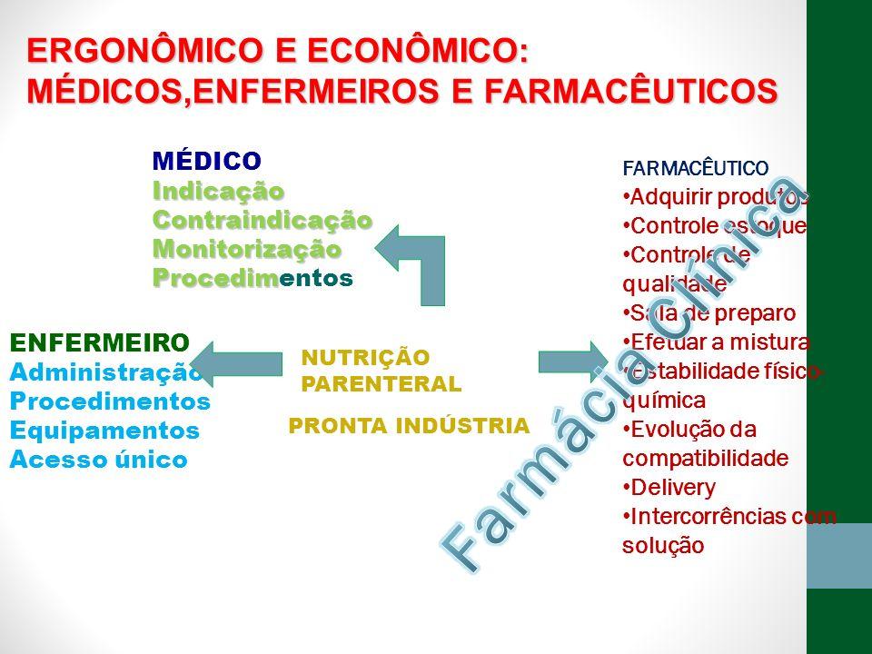 ERGONÔMICO E ECONÔMICO: MÉDICOS,ENFERMEIROS E FARMACÊUTICOS