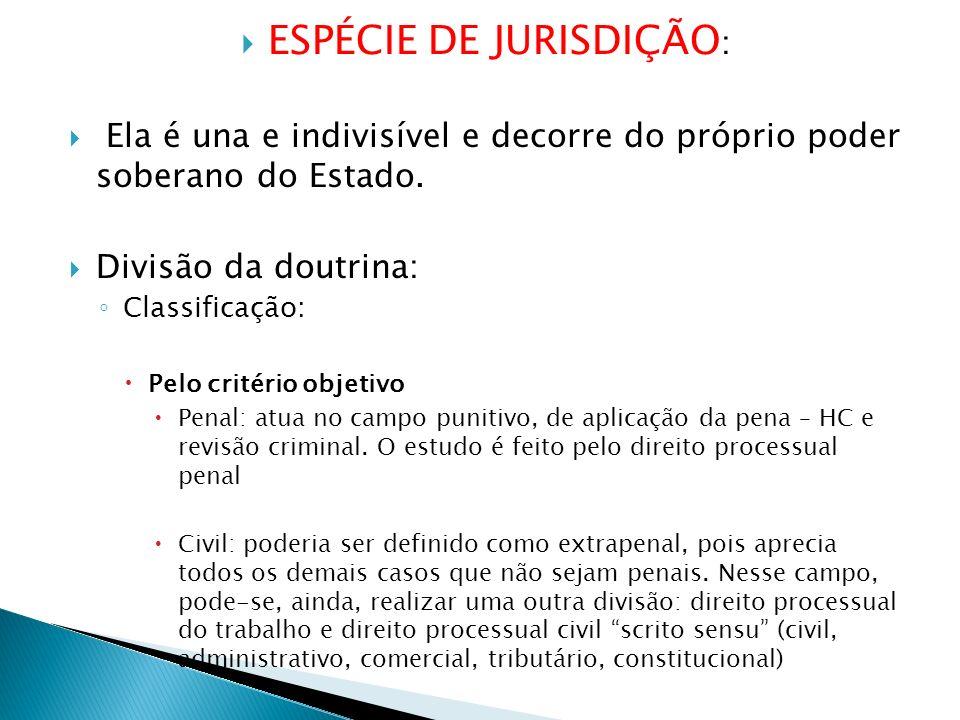 ESPÉCIE DE JURISDIÇÃO: