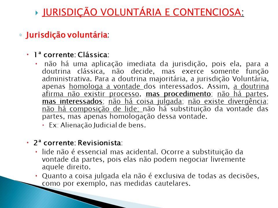 JURISDIÇÃO VOLUNTÁRIA E CONTENCIOSA: