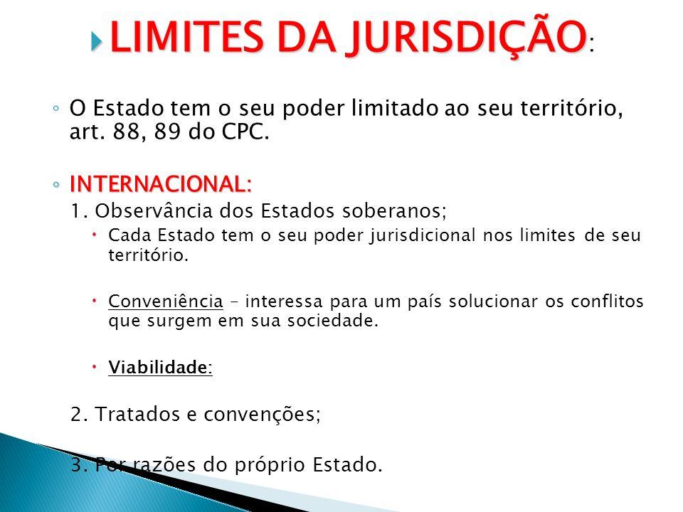 LIMITES DA JURISDIÇÃO: