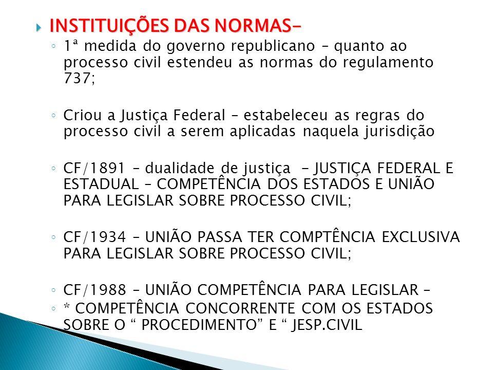 INSTITUIÇÕES DAS NORMAS-
