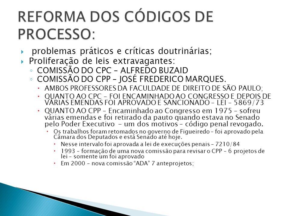 REFORMA DOS CÓDIGOS DE PROCESSO:
