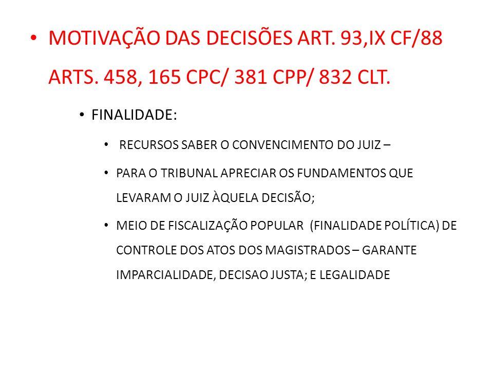 MOTIVAÇÃO DAS DECISÕES ART. 93,IX CF/88 ARTS