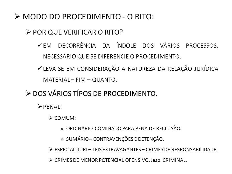 MODO DO PROCEDIMENTO - O RITO: