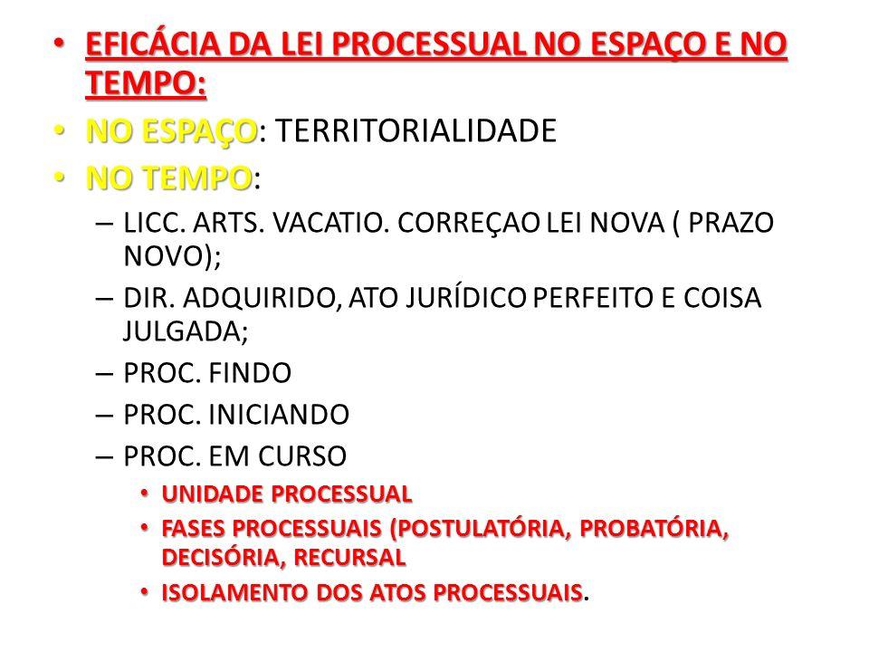 EFICÁCIA DA LEI PROCESSUAL NO ESPAÇO E NO TEMPO: