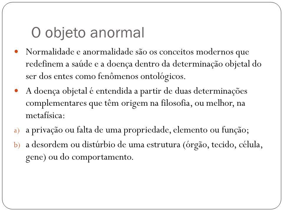 O objeto anormal