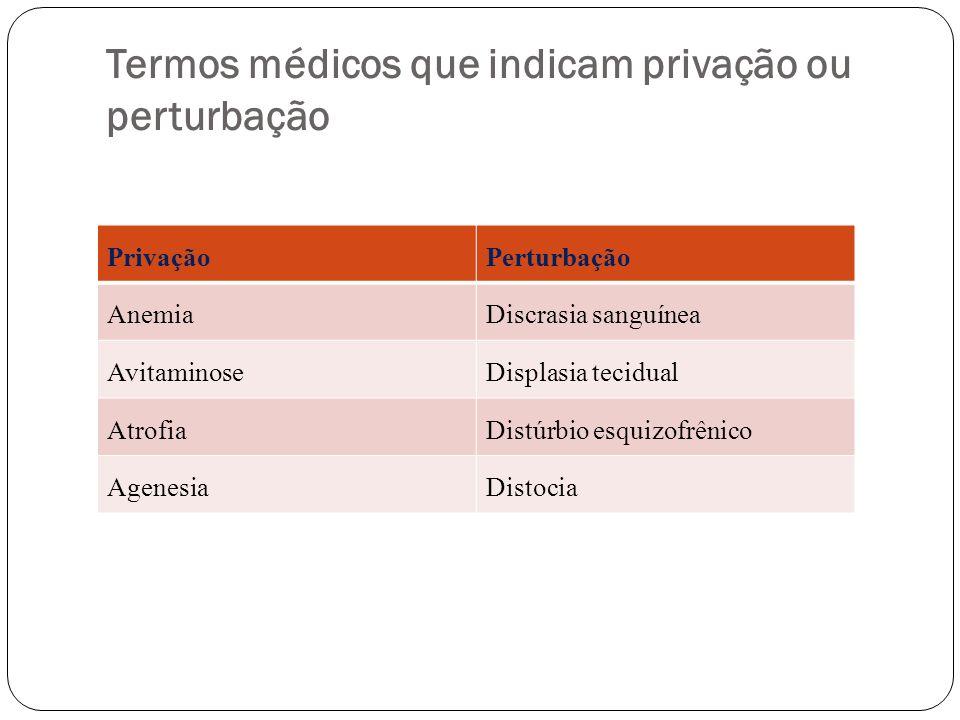 Termos médicos que indicam privação ou perturbação