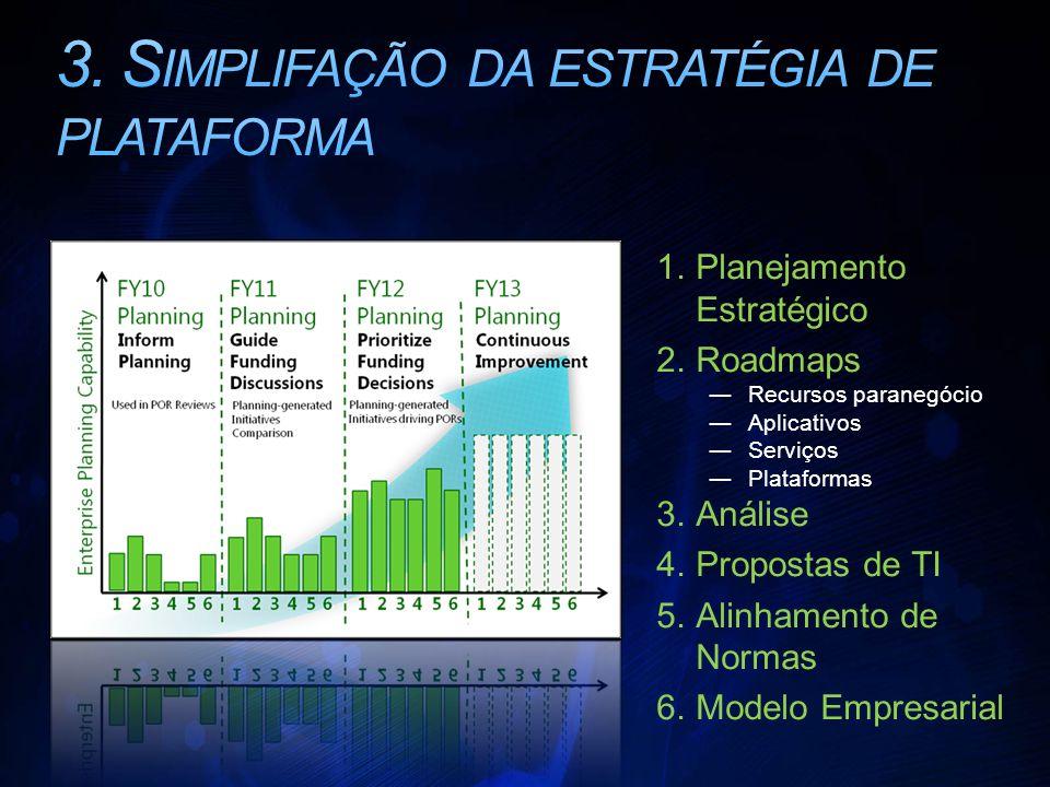 3. Simplifação da estratégia de plataforma