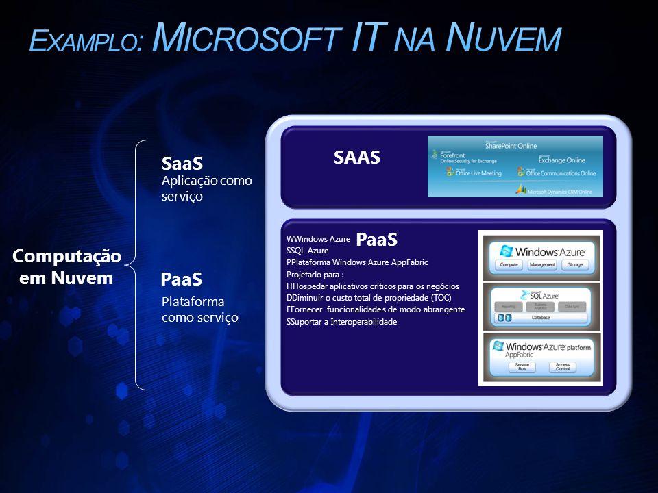 Examplo: Microsoft IT na Nuvem