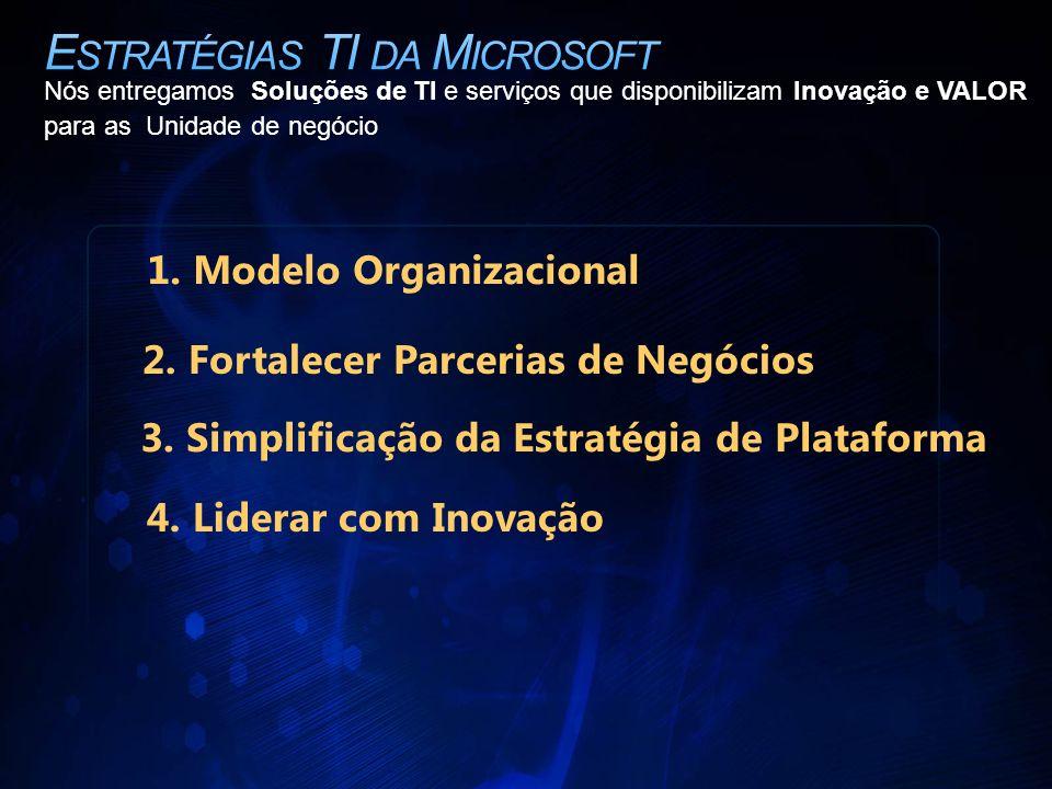 Estratégias TI da Microsoft