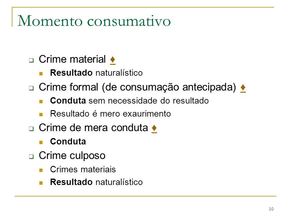 Momento consumativo Crime material ♦