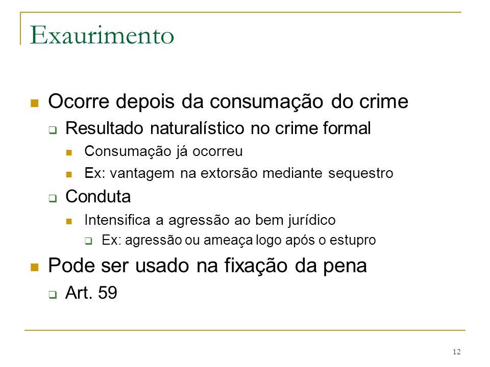 Exaurimento Ocorre depois da consumação do crime