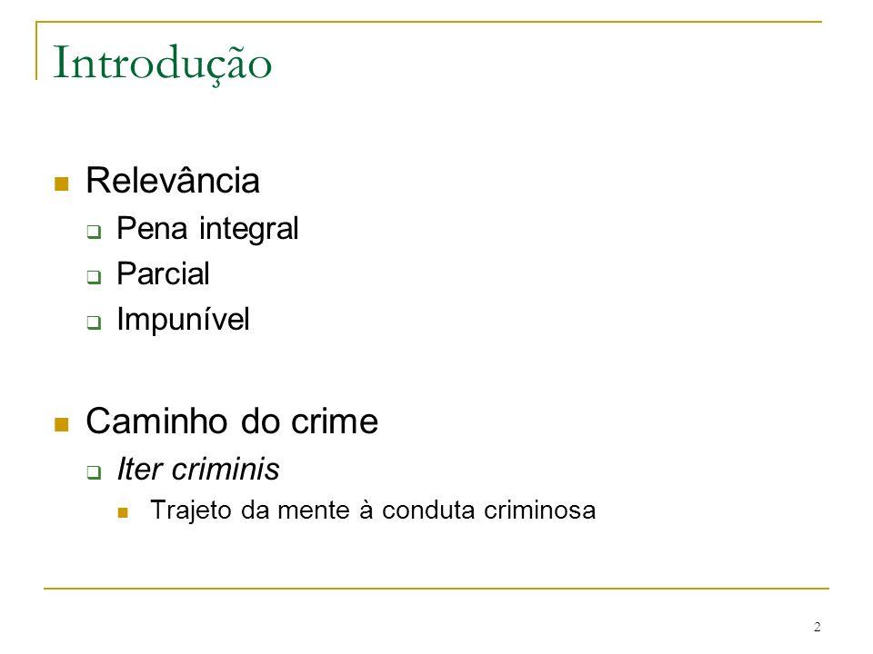 Introdução Relevância Caminho do crime Pena integral Parcial Impunível