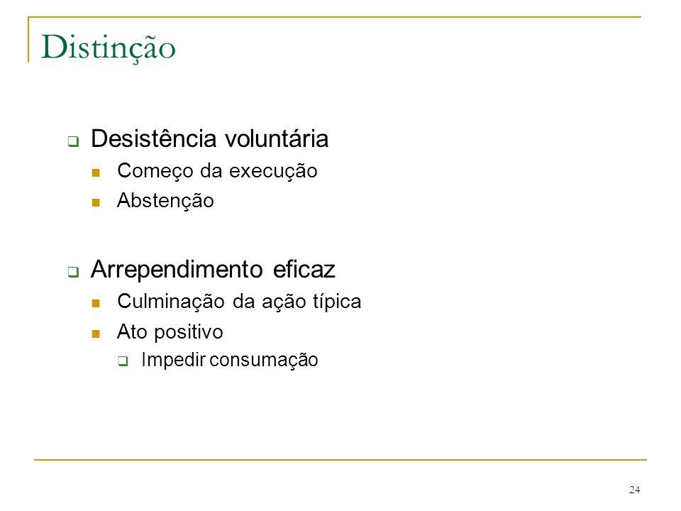 Distinção Desistência voluntária Arrependimento eficaz