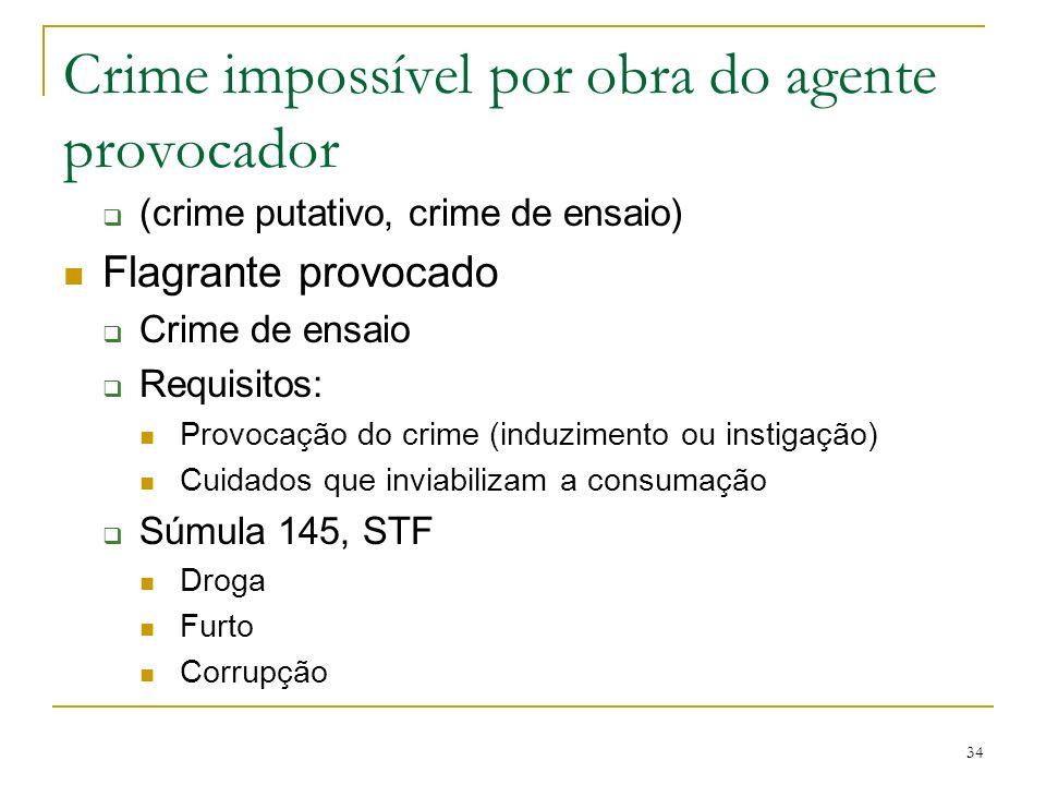 Crime impossível por obra do agente provocador