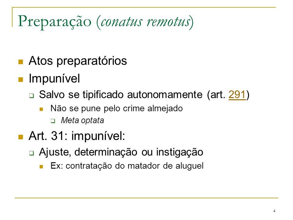 Preparação (conatus remotus)
