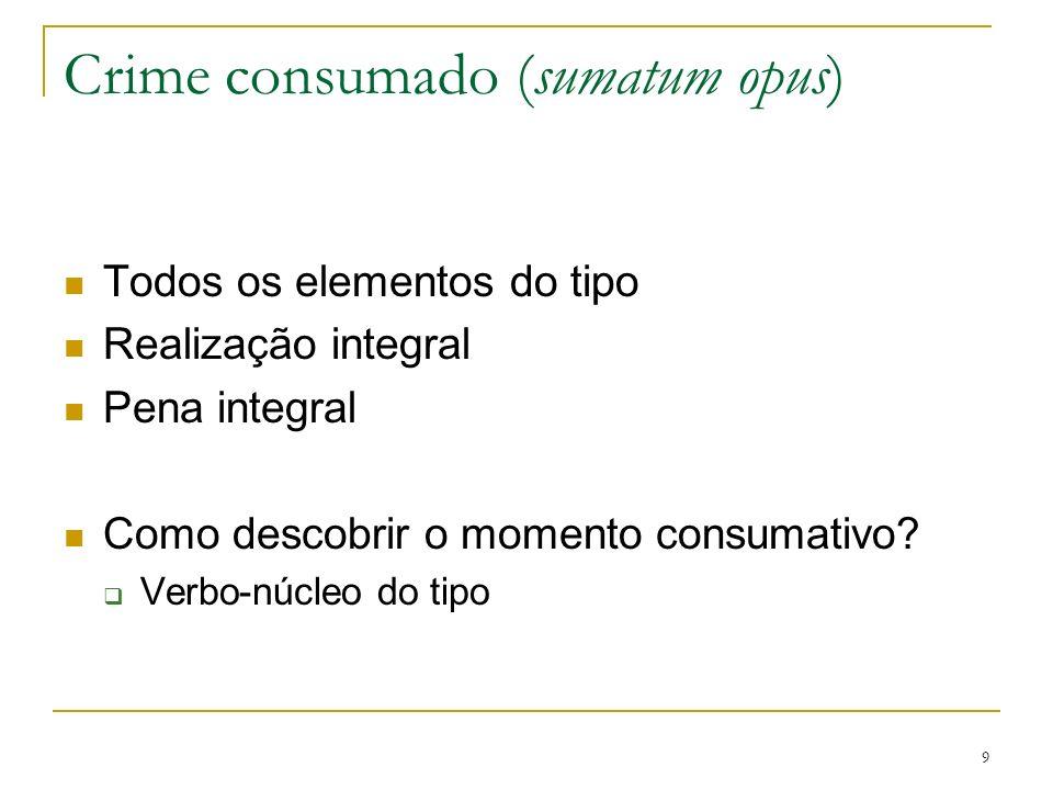 Crime consumado (sumatum opus)