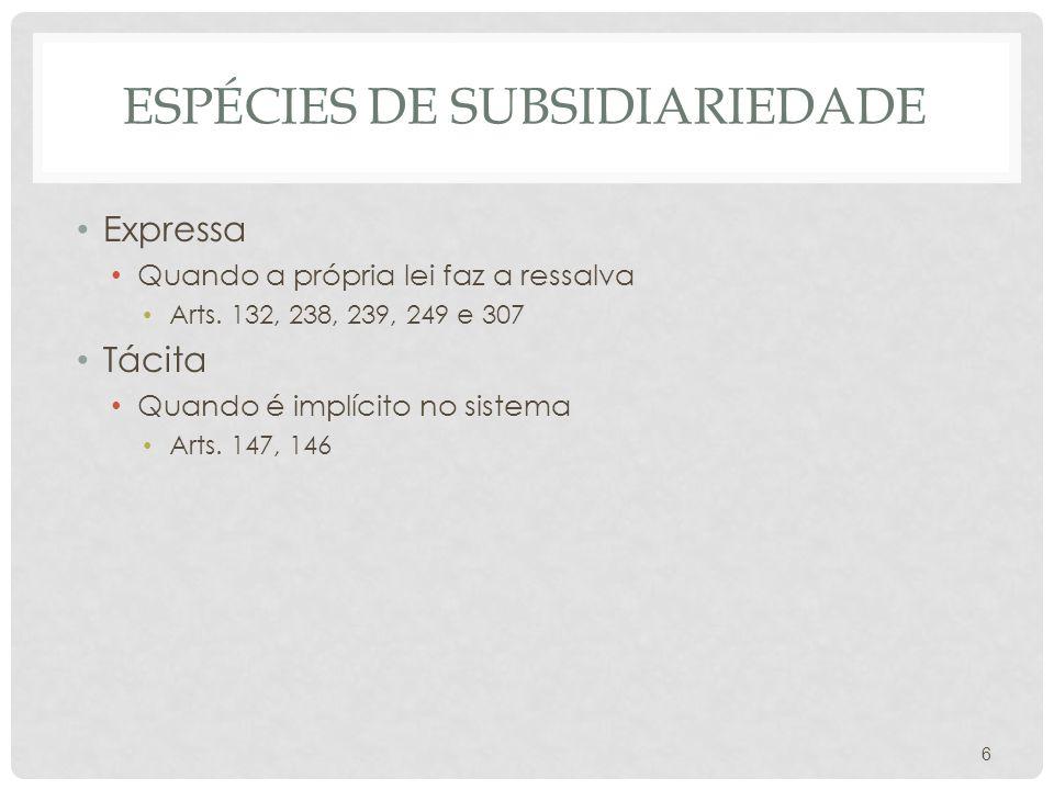 Espécies de subsidiariedade
