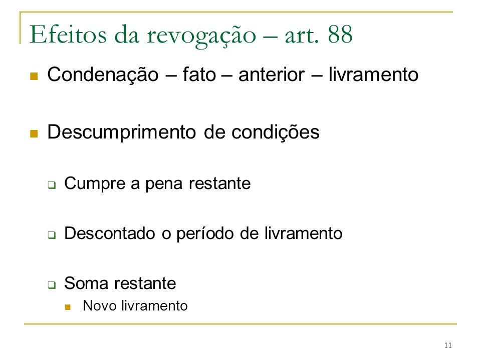 Efeitos da revogação – art. 88