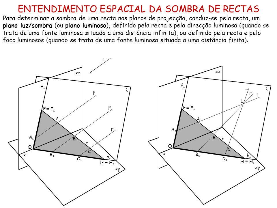 ENTENDIMENTO ESPACIAL DA SOMBRA DE RECTAS