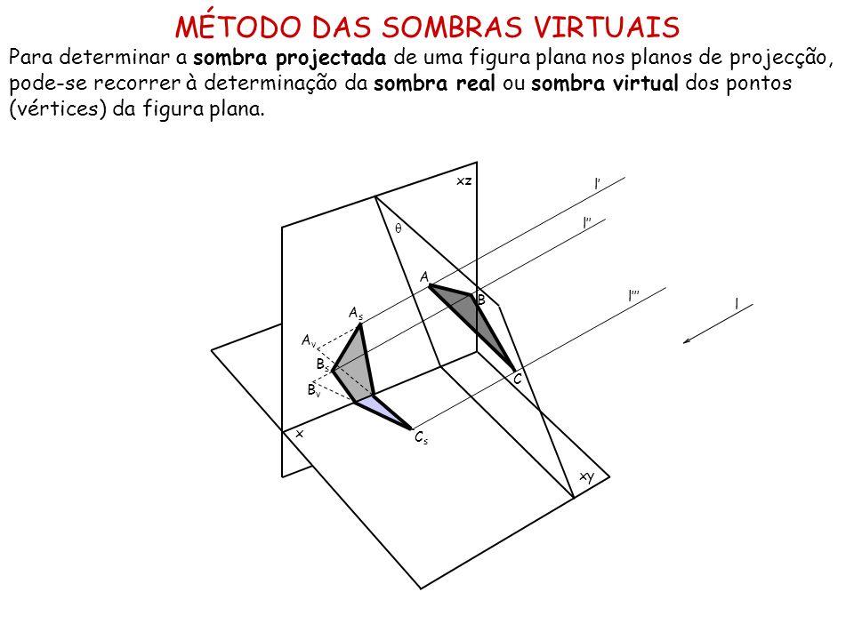 MÉTODO DAS SOMBRAS VIRTUAIS