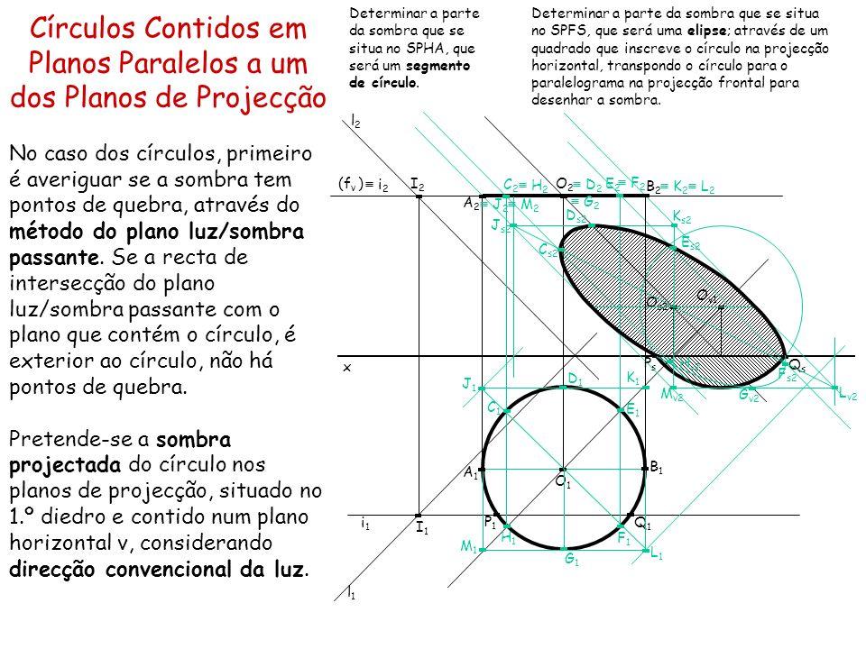 Círculos Contidos em Planos Paralelos a um dos Planos de Projecção