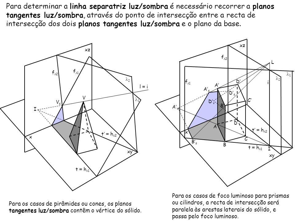 Para determinar a linha separatriz luz/sombra é necessário recorrer a planos tangentes luz/sombra, através do ponto de intersecção entre a recta de intersecção dos dois planos tangentes luz/sombra e o plano da base.