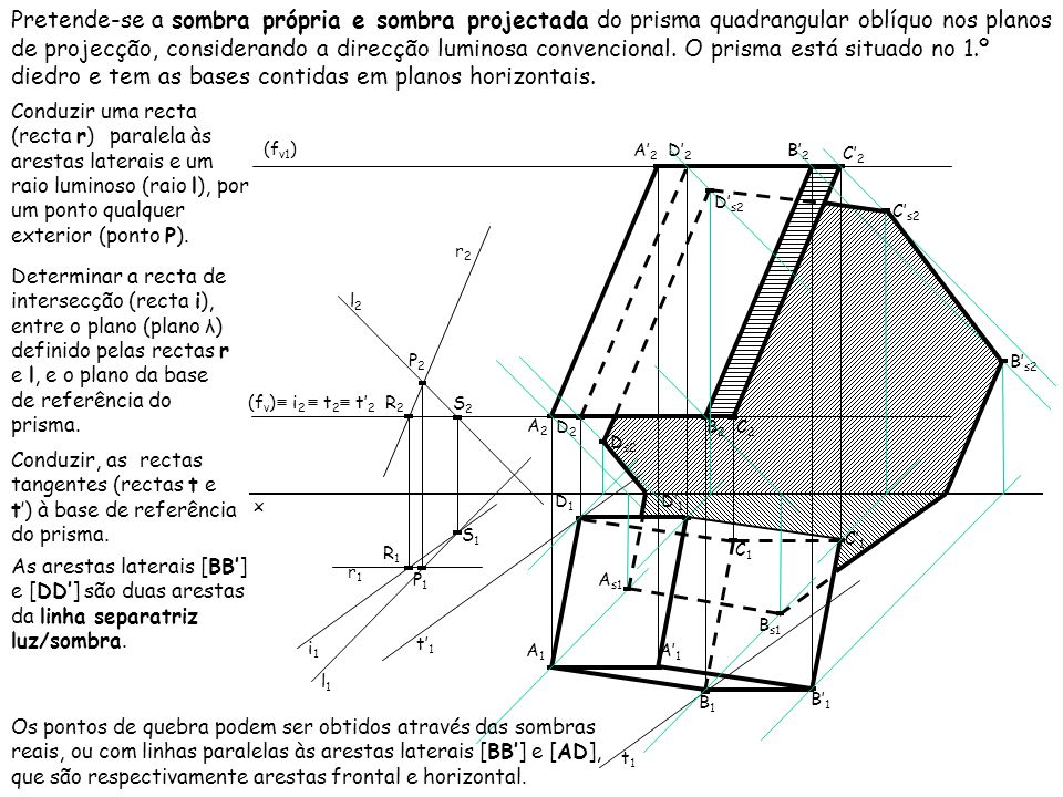 Pretende-se a sombra própria e sombra projectada do prisma quadrangular oblíquo nos planos de projecção, considerando a direcção luminosa convencional. O prisma está situado no 1.º diedro e tem as bases contidas em planos horizontais.