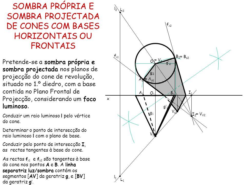 SOMBRA PRÓPRIA E SOMBRA PROJECTADA DE CONES COM BASES HORIZONTAIS OU FRONTAIS