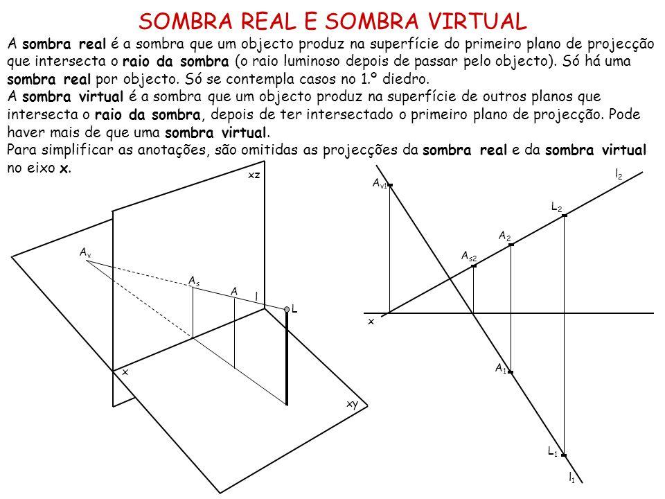 SOMBRA REAL E SOMBRA VIRTUAL