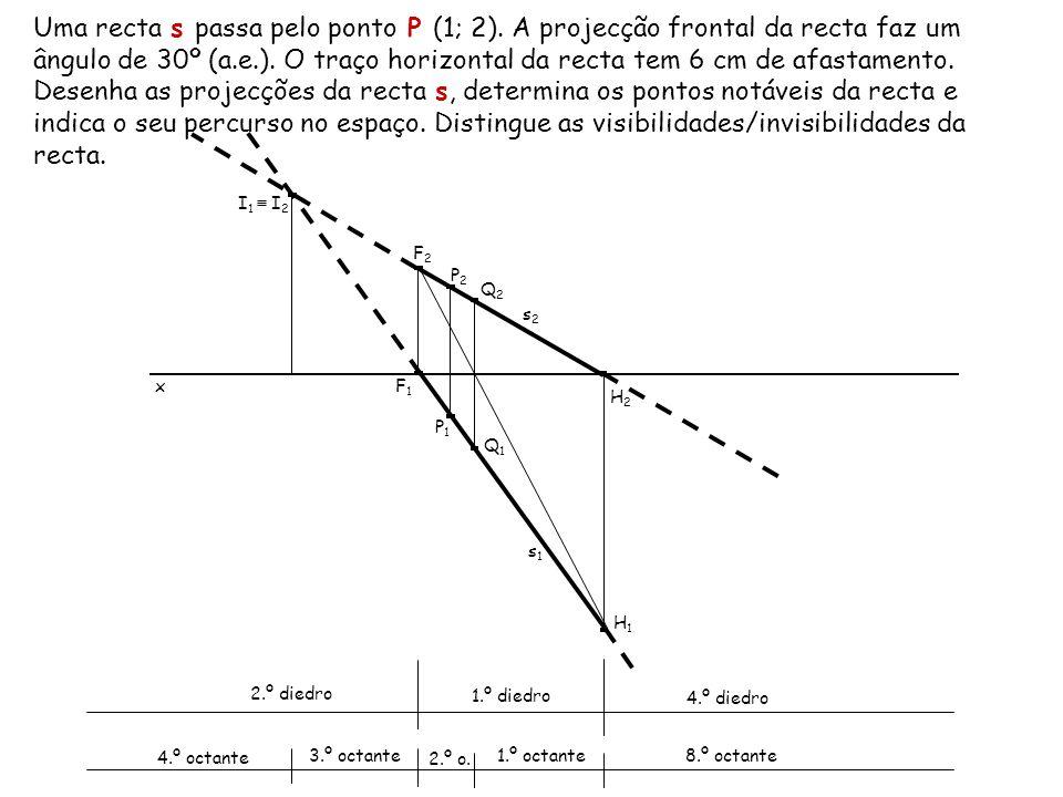 Uma recta s passa pelo ponto P (1; 2)