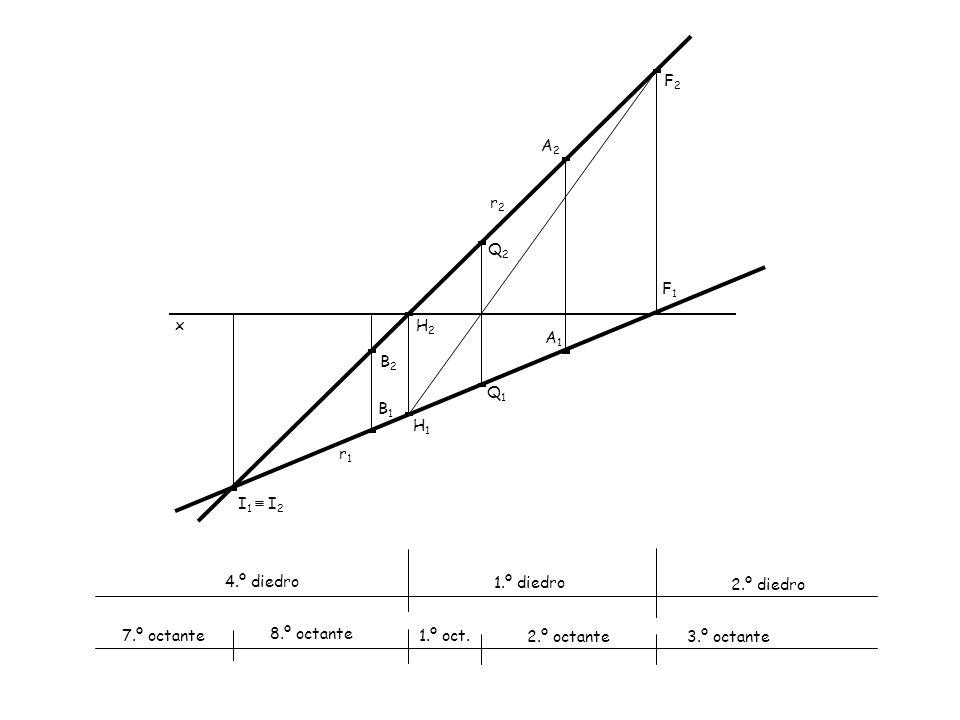 F1 F2. A1. A2. r2. Q1. Q2. x. I1 ≡ I2. B1. B2. H1. H2. r1. 4.º diedro. 1.º diedro. 2.º diedro.