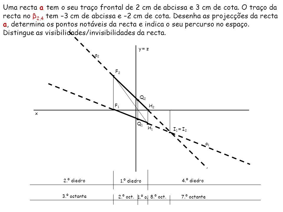 Uma recta a tem o seu traço frontal de 2 cm de abcissa e 3 cm de cota