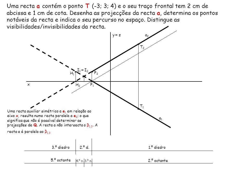 Uma recta a contém o ponto T (-3; 3; 4) e o seu traço frontal tem 2 cm de abcissa e 1 cm de cota. Desenha as projecções da recta a, determina os pontos notáveis da recta e indica o seu percurso no espaço. Distingue as visibilidades/invisibilidades da recta.