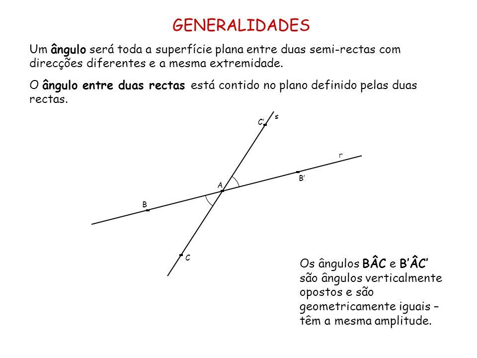 GENERALIDADES Um ângulo será toda a superfície plana entre duas semi-rectas com direcções diferentes e a mesma extremidade.