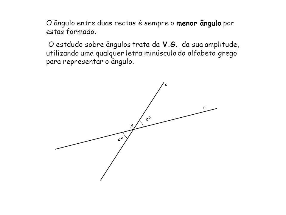 O ângulo entre duas rectas é sempre o menor ângulo por estas formado.