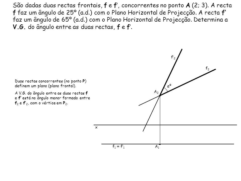 São dadas duas rectas frontais, f e f', concorrentes no ponto A (2; 3)