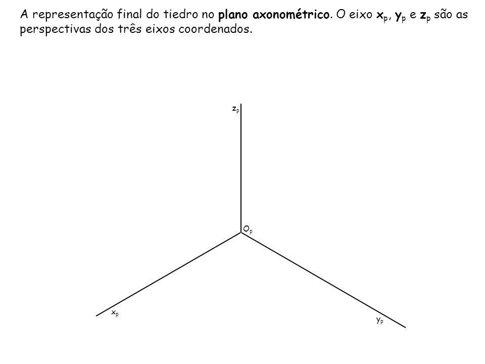 A representação final do tiedro no plano axonométrico