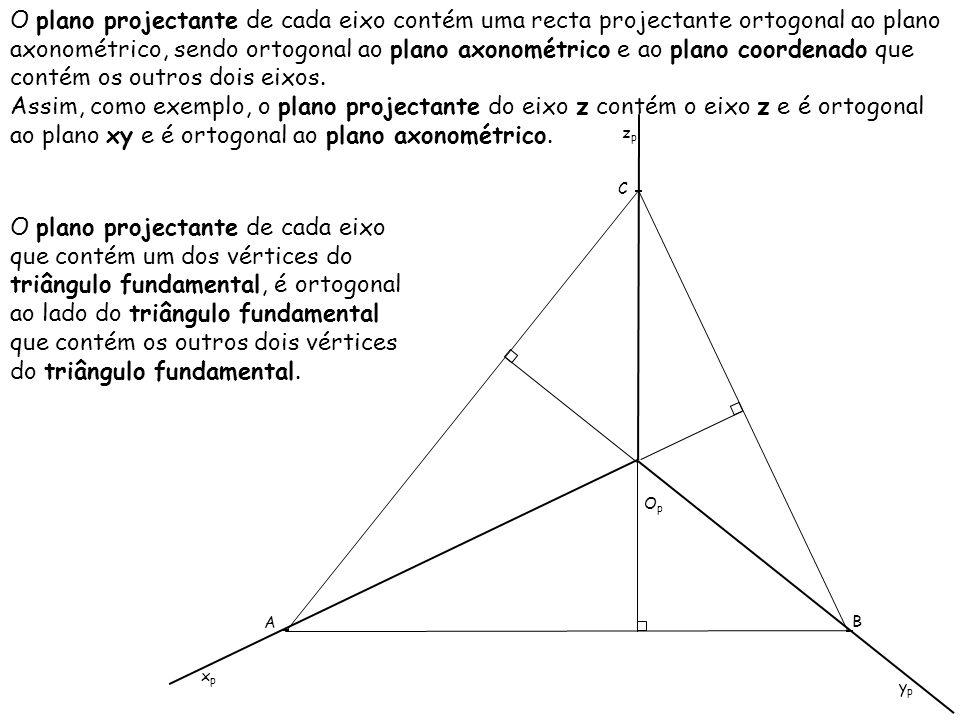 O plano projectante de cada eixo contém uma recta projectante ortogonal ao plano axonométrico, sendo ortogonal ao plano axonométrico e ao plano coordenado que contém os outros dois eixos.