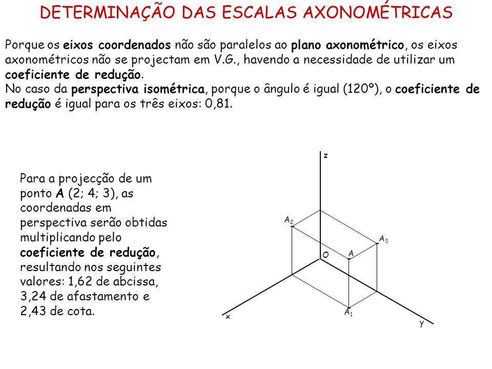 DETERMINAÇÃO DAS ESCALAS AXONOMÉTRICAS