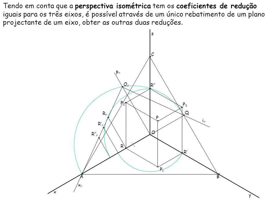 Tendo em conta que a perspectiva isométrica tem os coeficientes de redução iguais para os três eixos, é possível através de um único rebatimento de um plano projectante de um eixo, obter as outras duas reduções.