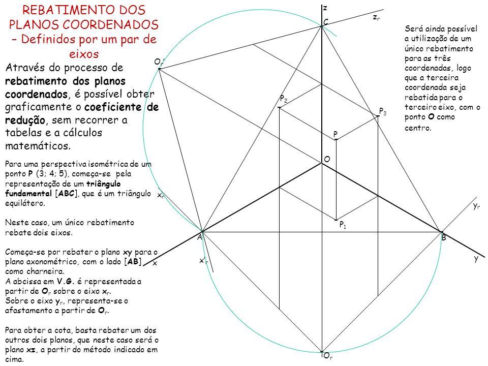 REBATIMENTO DOS PLANOS COORDENADOS – Definidos por um par de eixos