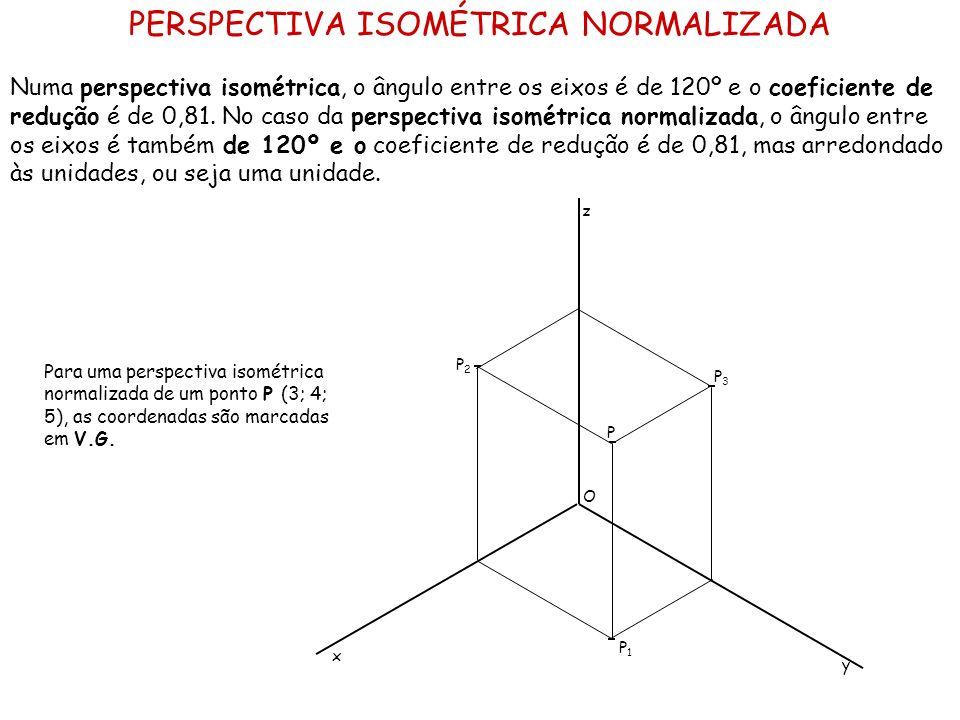 PERSPECTIVA ISOMÉTRICA NORMALIZADA