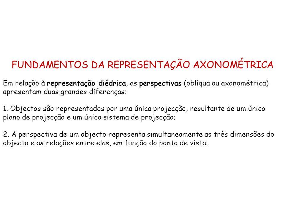 FUNDAMENTOS DA REPRESENTAÇÃO AXONOMÉTRICA