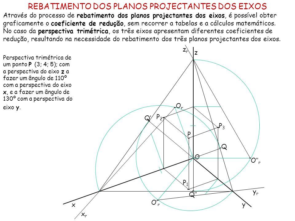 REBATIMENTO DOS PLANOS PROJECTANTES DOS EIXOS